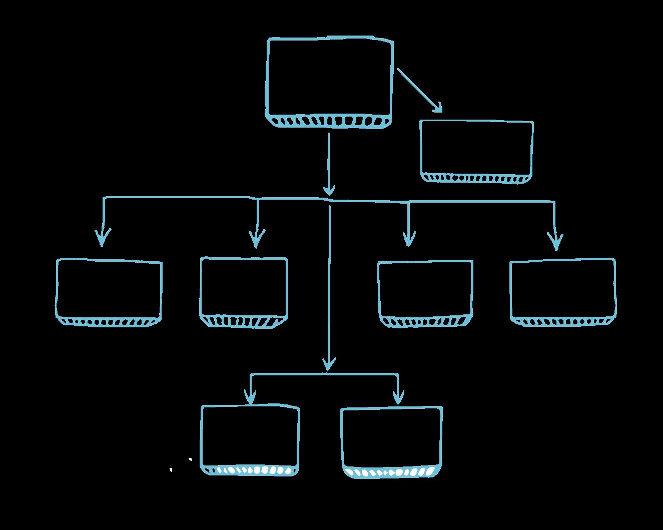 Team-Organigrama-up